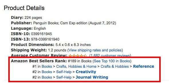 Amazon Journal Bestseller #2