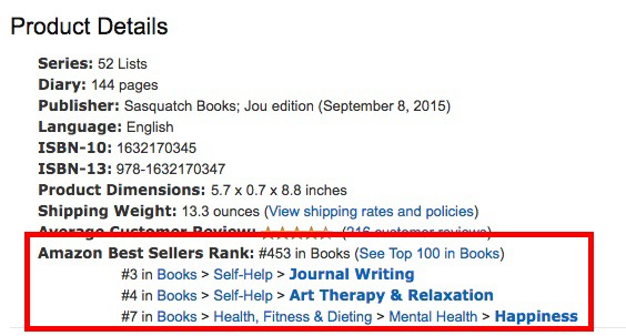 Amazon Journal Bestseller #3